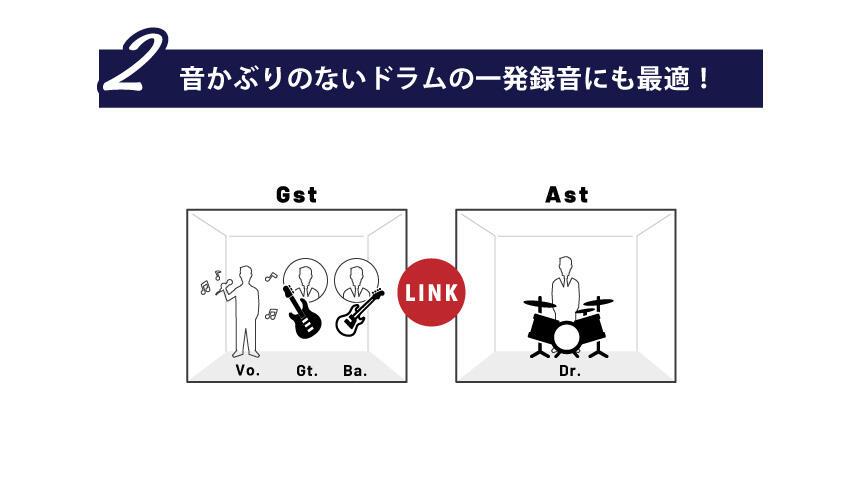 link_report