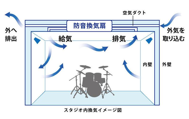 スタジオ換気図-2.jpg