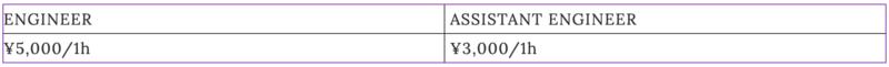 SA-price-toritsu2.png