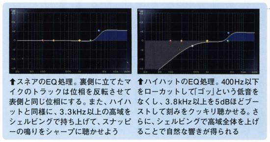 ippatsu_drum-eq.jpg